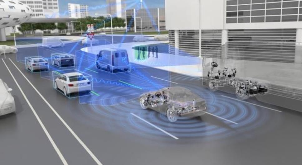 未来新出行:无人驾驶+共享模式+电动化汽车