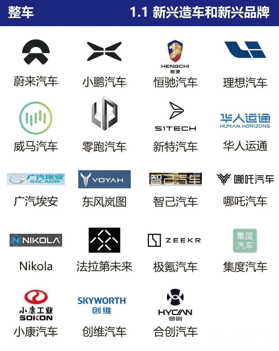 """2021年8月份全球""""最新智能网联产业链全景图""""一览"""