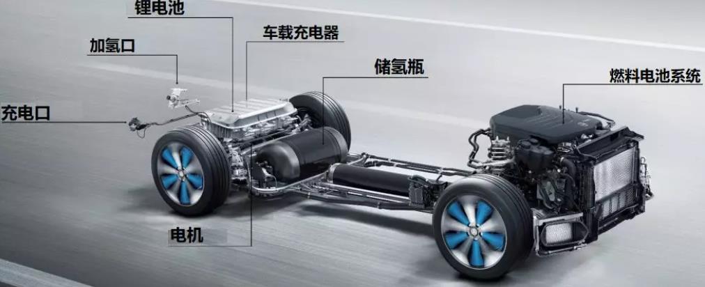 奔驰GLC F-CELL燃料电池汽车动力系统视频