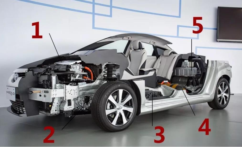 丰田Mirai燃料电池系统是怎么运行工作的?